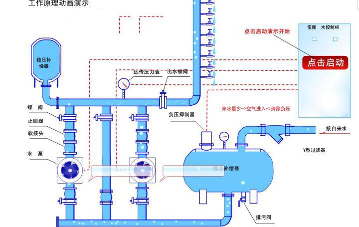 无负压供水控制原理图:无负压供水设备原理